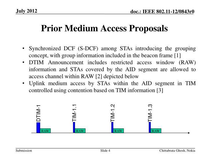 Prior Medium Access Proposals
