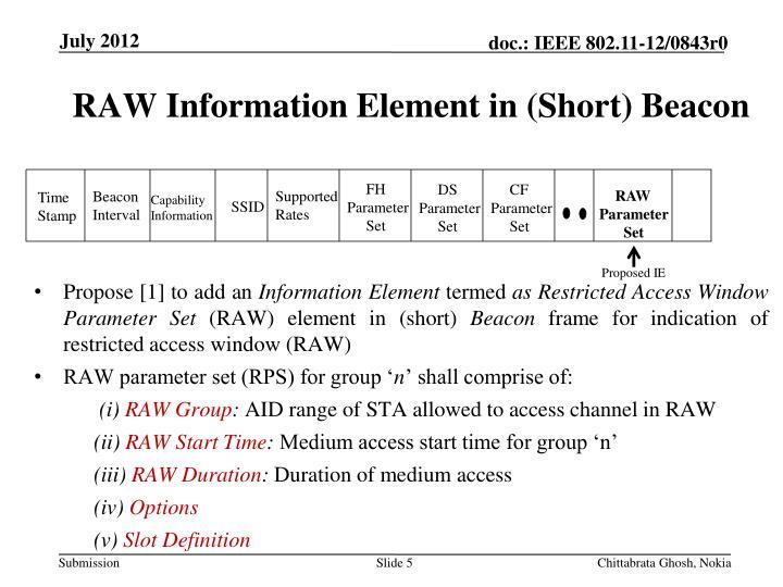 RAW Information Element in (Short) Beacon