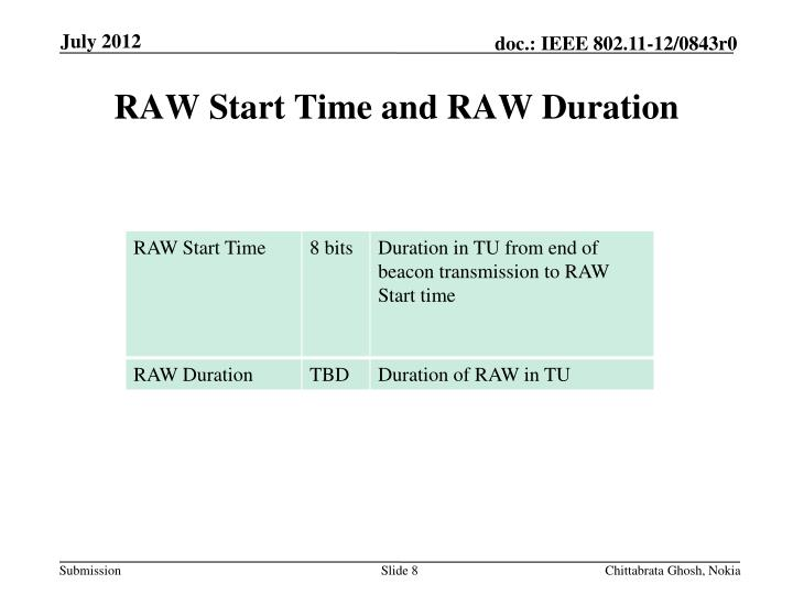 RAW Start Time and RAW Duration