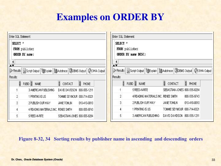 Examples on ORDER BY