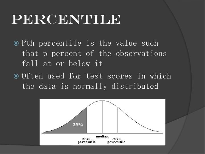 Percentil