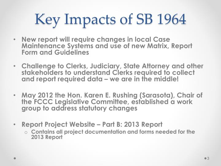 Key impacts of sb 1964