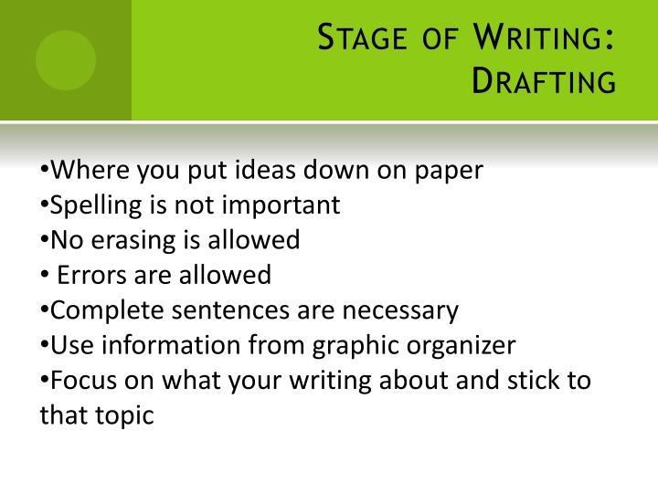 Stage of Writing: Drafting