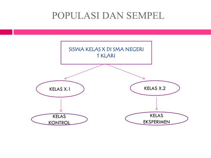 POPULASI DAN SEMPEL