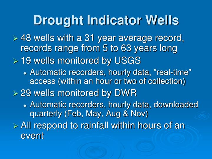 Drought indicator wells