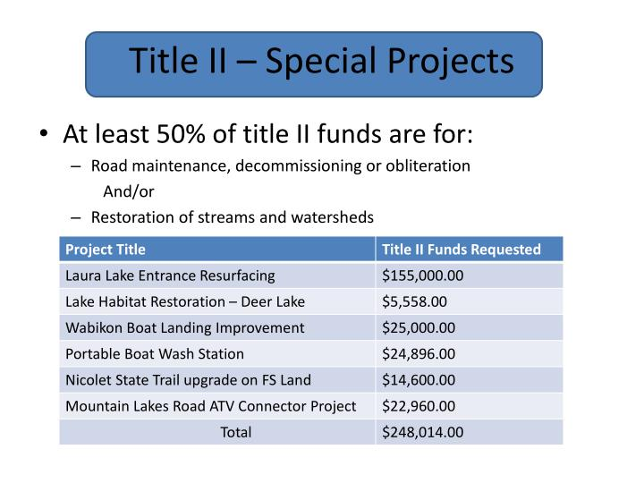Title II – Special Projects