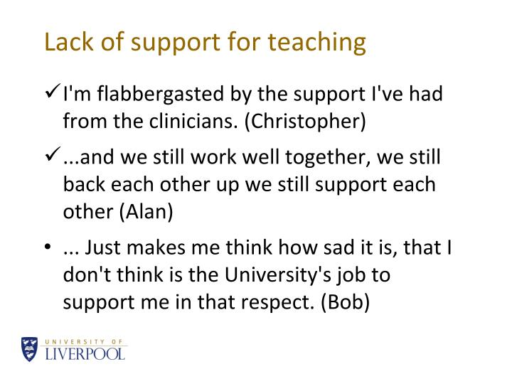 Lack of support for teaching