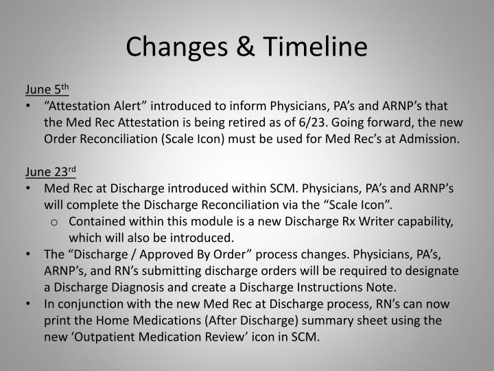 Changes & Timeline