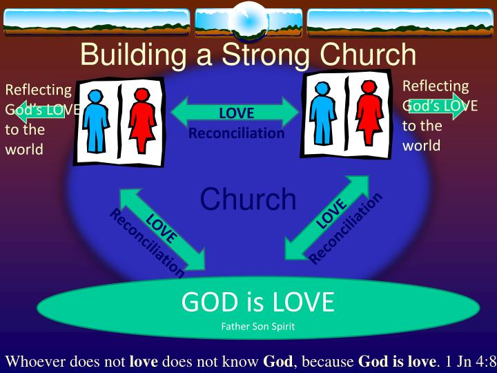 Building a Strong Church