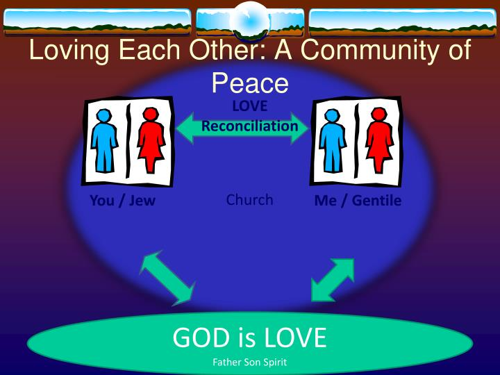 Loving Each Other: A Community of Peace