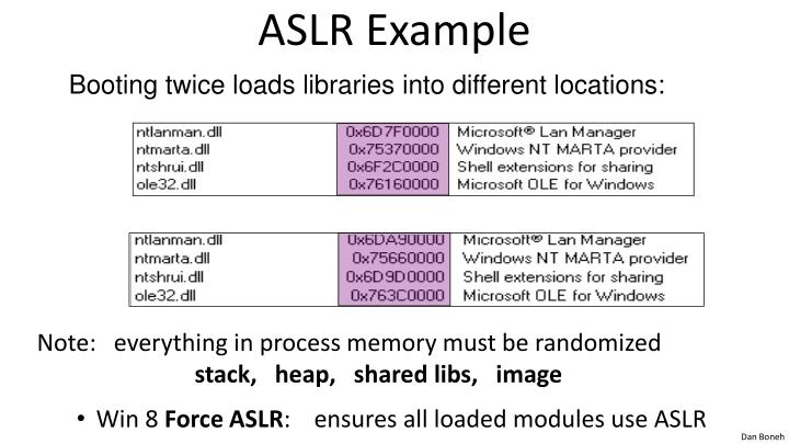 ASLR Example