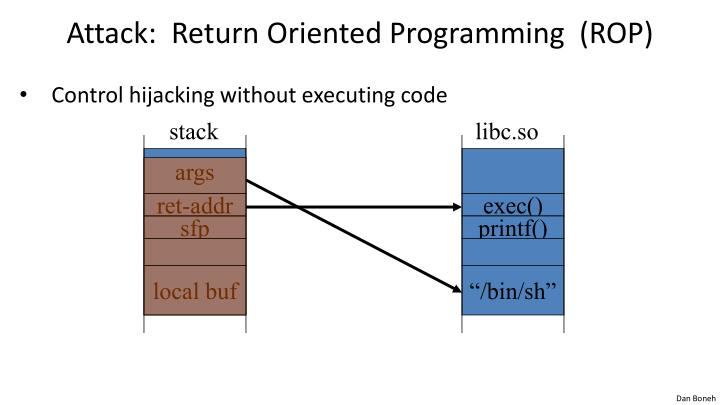 Attack:  Return Oriented Programming  (ROP)