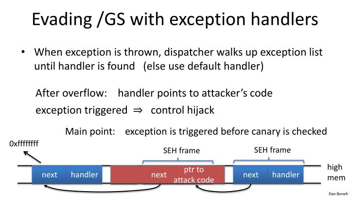 Evading /GS with exception handlers