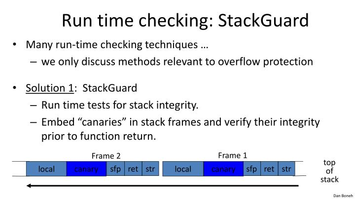 Run time checking: StackGuard