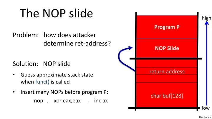 The NOP slide
