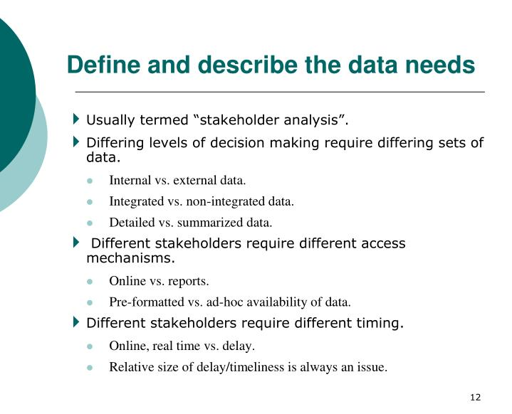 Define and describe the data needs