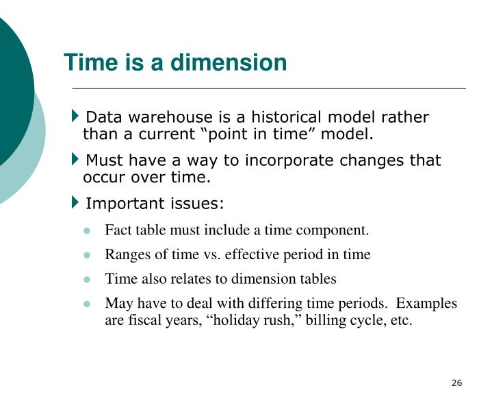 Time is a dimension