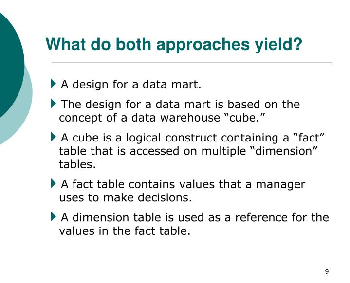 What do both approaches yield?
