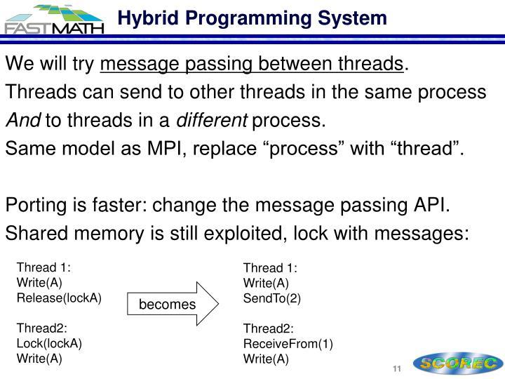 Hybrid Programming System
