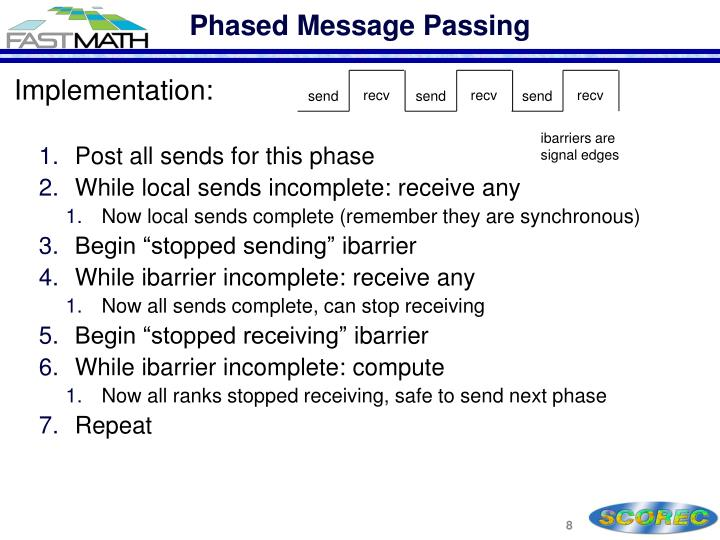 Phased Message Passing
