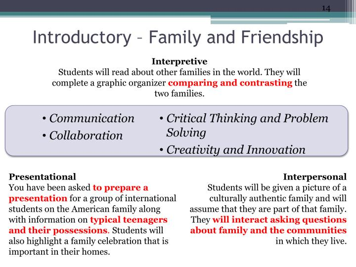 Introductory – Family and Friendship