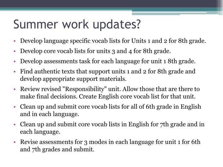 Develop language specific vocab lists for Units 1 and 2 for 8th grade.
