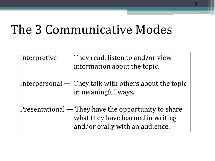 The 3 Communicative Modes
