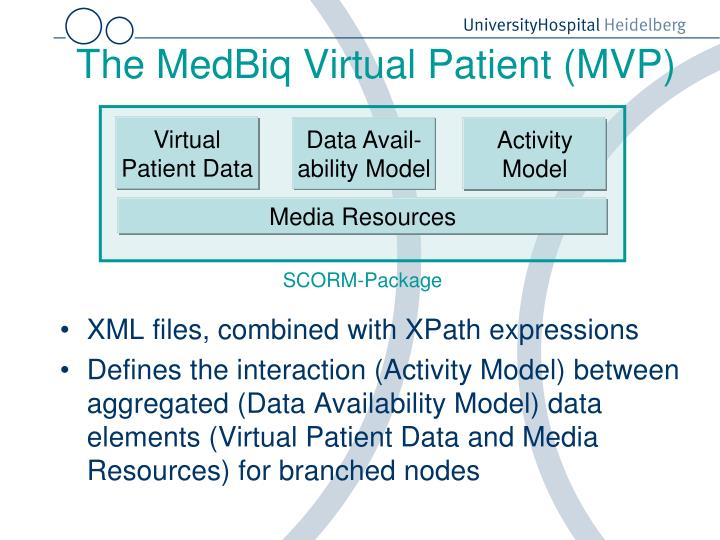 The MedBiq Virtual Patient (MVP)