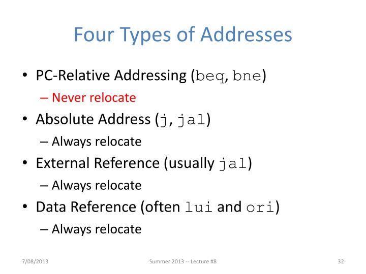 Four Types of Addresses