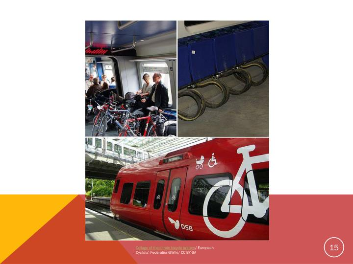 Collage of the s-train bicycle system