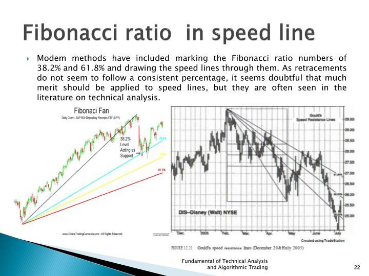 Fibonacci ratio  in speed line