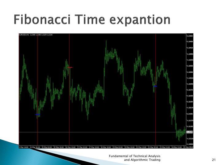 Fibonacci Time