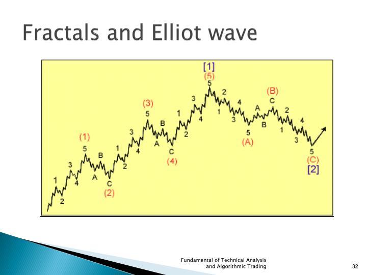 Fractals and Elliot wave