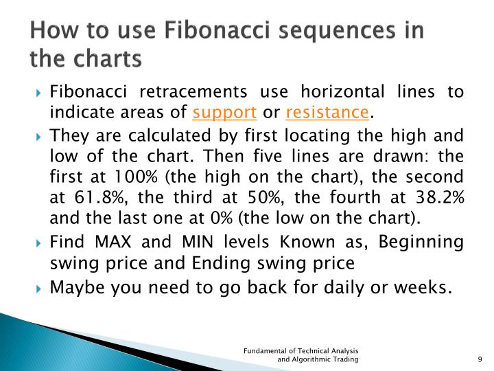 How to use Fibonacci sequences in the charts