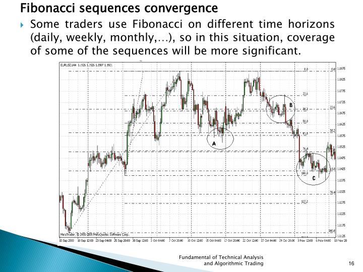 Fibonacci sequences convergence