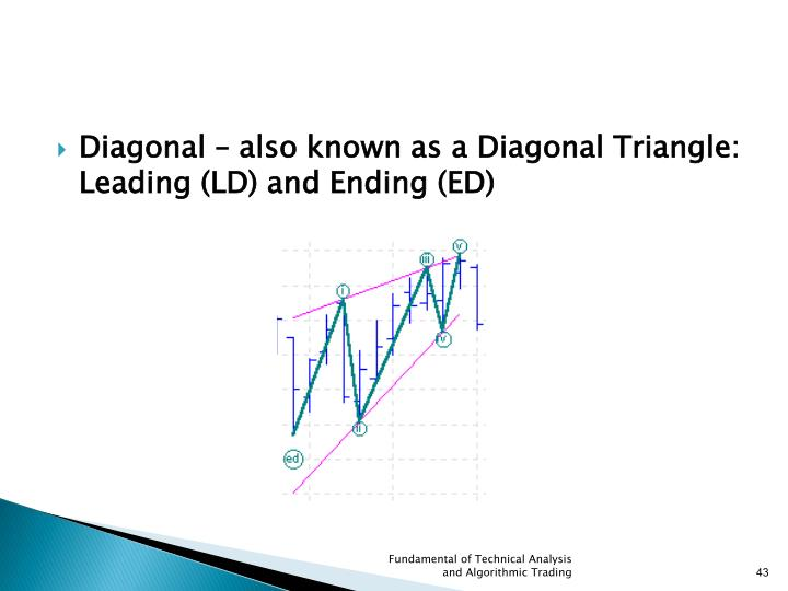 Diagonal – also known as a Diagonal Triangle: Leading (LD) and Ending (ED)