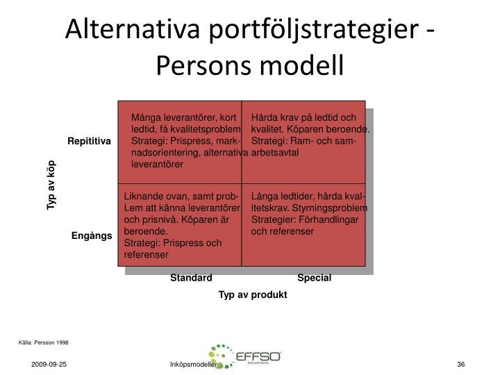 Alternativa portföljstrategier - Persons modell