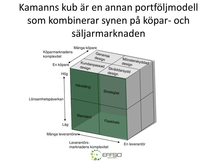 Kamanns