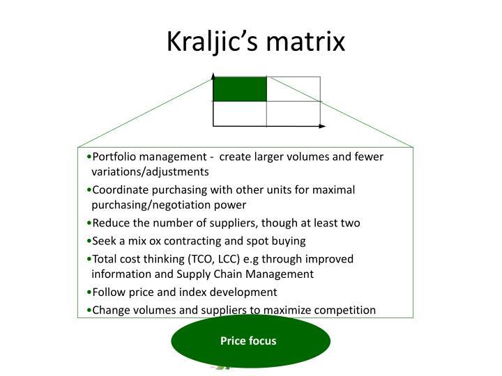 Kraljic's matrix