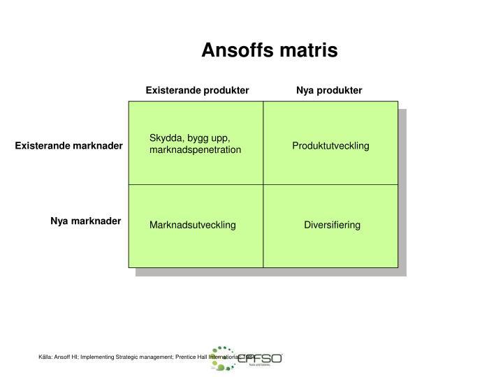 Ansoffs matris