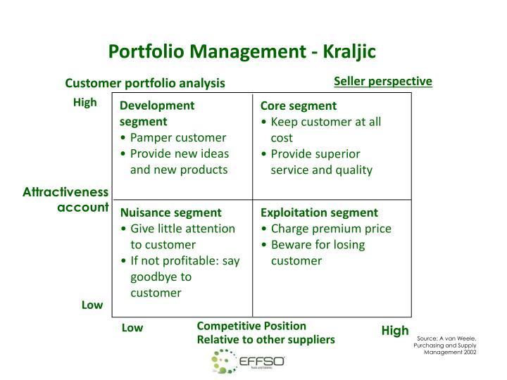 Portfolio Management -
