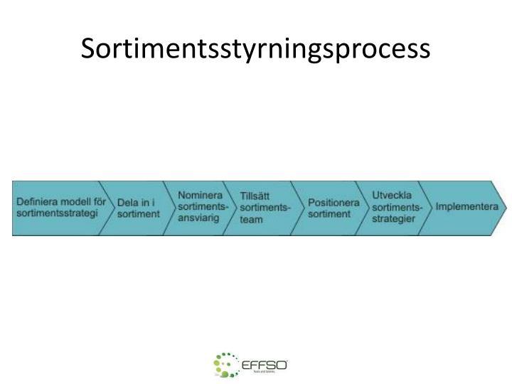 Sortimentsstyrningsprocess