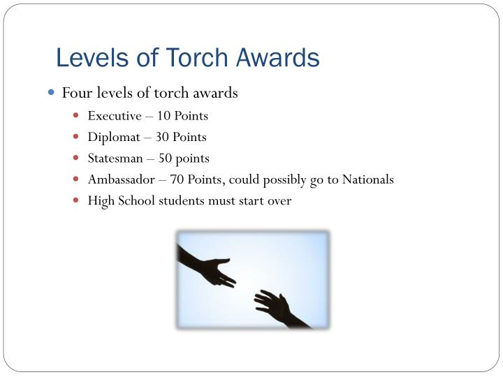 Levels of Torch Awards