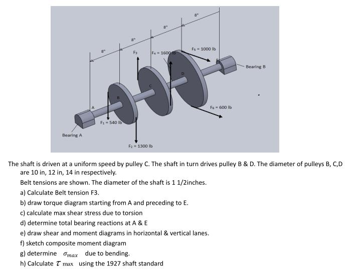 The shaft is driven at a uniform speed by pulley C. The shaft in turn drives pulley B & D. The diameter of pulleys B, C,D are 10 in, 12 in, 14 in respectively.