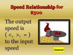 speed relationship for 500