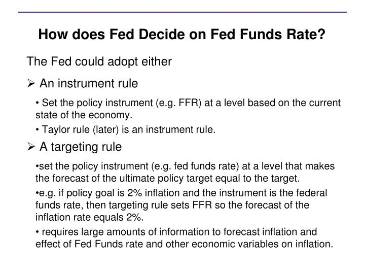How does Fed Decide on Fed Funds Rate?