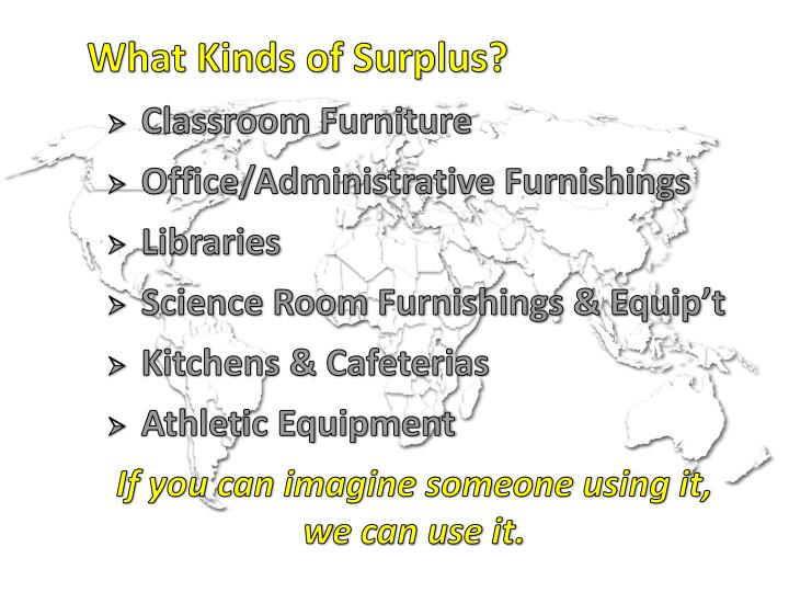 What Kinds of Surplus?
