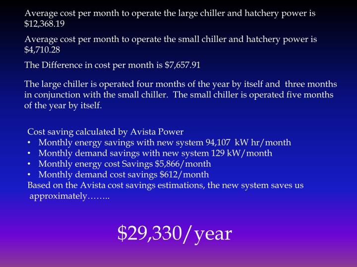 Average cost per month to operate the large chiller and hatchery power is