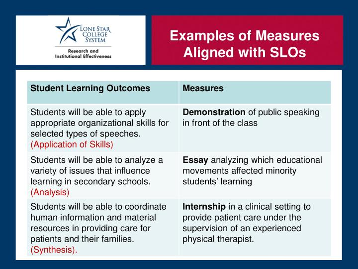 Examples of Measures Aligned with SLOs