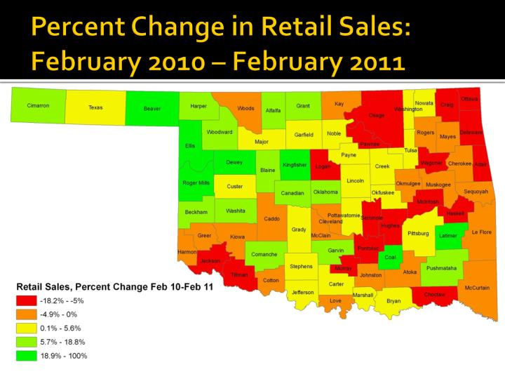 Percent Change in Retail Sales: